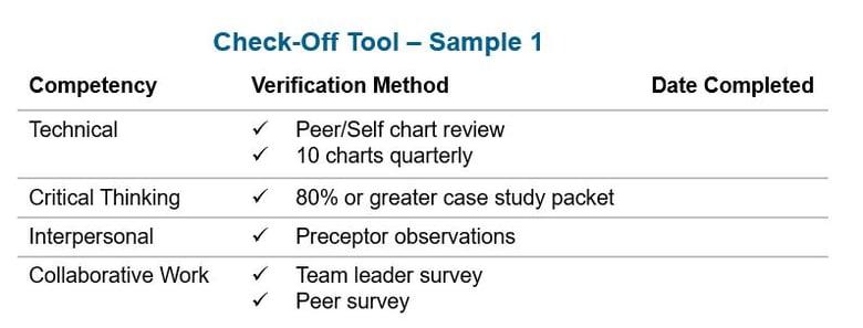 checkoff tool sample 1