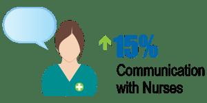 patientSET-icon-nurse-2018_300x600px
